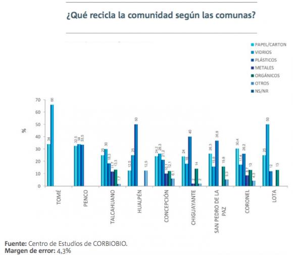 2 informe calidad de vida urbana gran concepcion ciclo sustentable 1