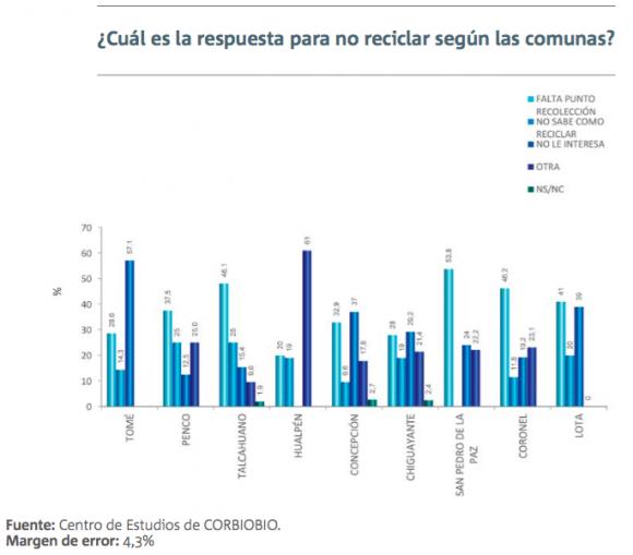 2 informe calidad de vida urbana gran concepcion ciclo sustentable 2