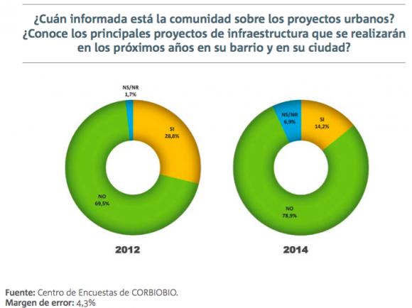 2 informe calidad de vida urbana gran concepcion ciudadania informada 1