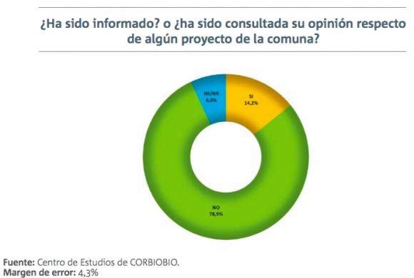 2 informe calidad de vida urbana gran concepcion ciudadania informada 2