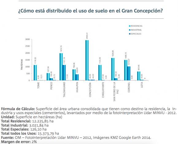 2 informe calidad de vida urbana gran concepcion territorio 1