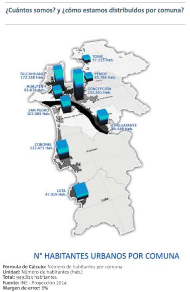 2 informe calidad de vida urbana gran concepcion territorio 3