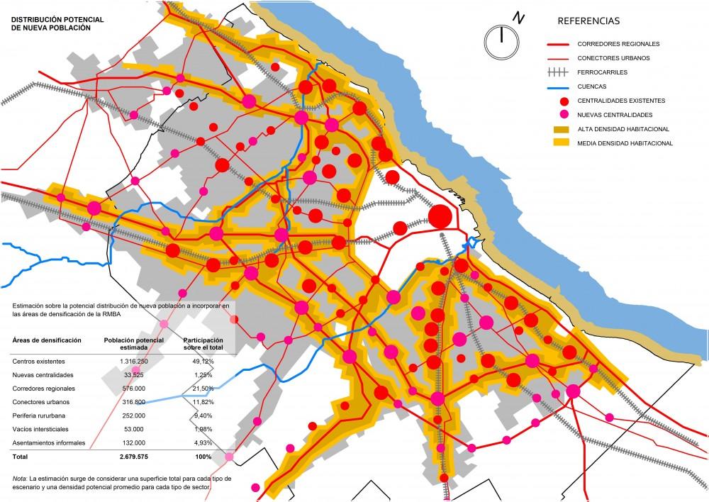 Distribucion potencial de nueva poblacion