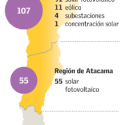 terrenos fiscales energias