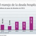 deuda hospitales