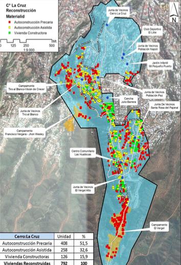 Materialidad reconstrucción cerro La Cruz