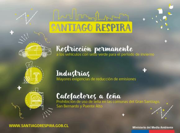 Plan de Descontaminacion Atmosferica de la Region Metropolitana Santiago Respira 2