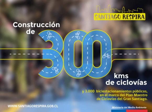 Plan de Descontaminacion Atmosferica de la Region Metropolitana Santiago Respira 7