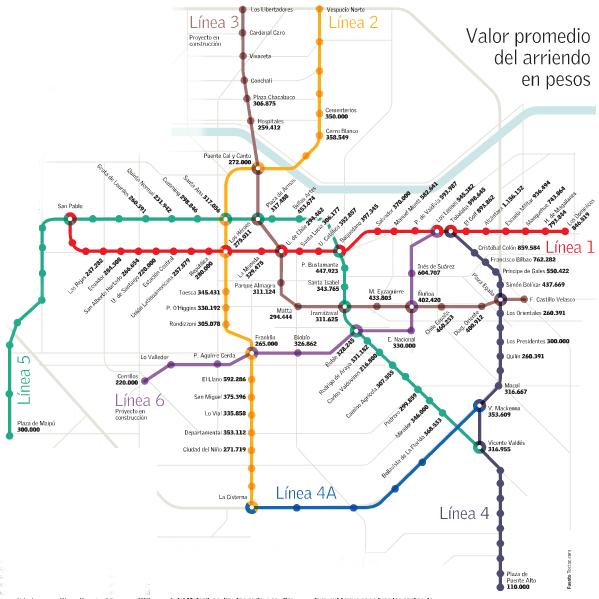 precios arriendos cercanos al metro