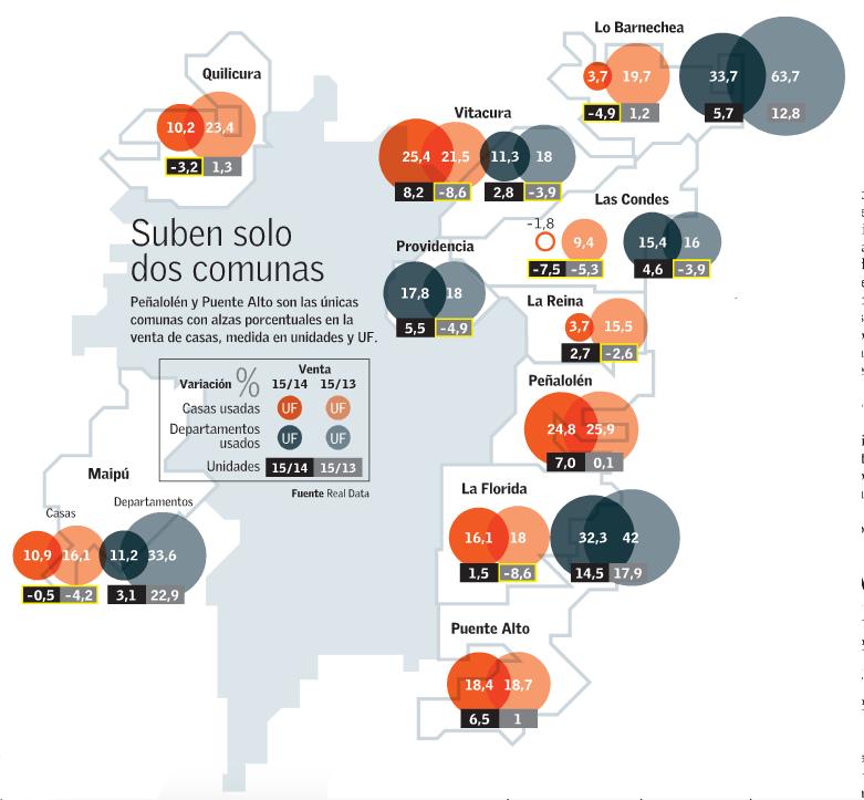 ventas viviendas por comunas gran santiago