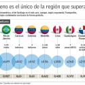 precios tickets metro latinoamerica