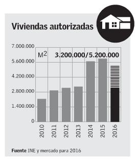 viviendas proyectos región metropolitana