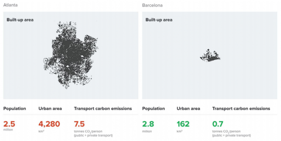 Extensión urbana de Atlanta (izq.) y Barcelona (der.). Fuente informe.