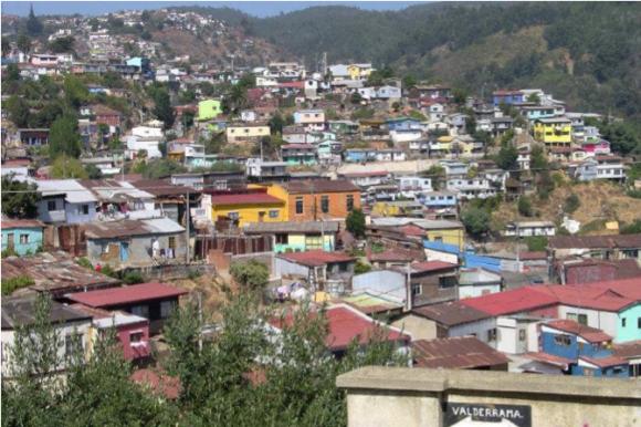 Vivienda Ciudad