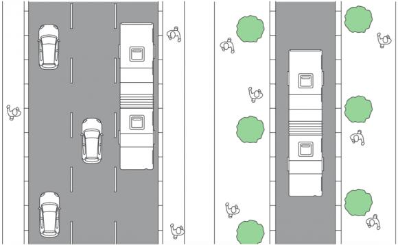 Diseño y estándar urbano de los ejes del Plan Centro. Fuente: Plan Integral de Movilidad de Santiago.