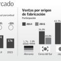 ventas vehiculos hibridos