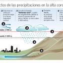 precipitaciones riesgo aluviones region metropolitana