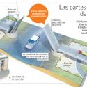 infografia mop puente cau cau valdivia