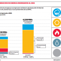 evaluacion ambiental energias renovables chile