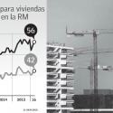 precios viviendas