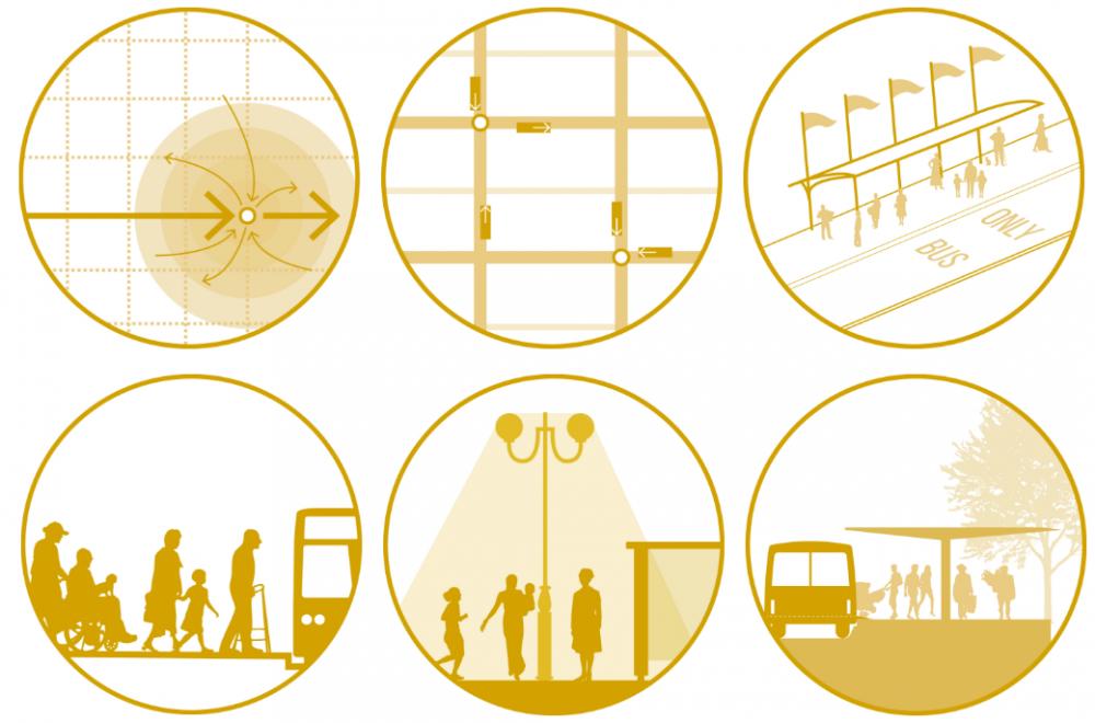6 recomendaciones paraderos buses transporte publico NACTO