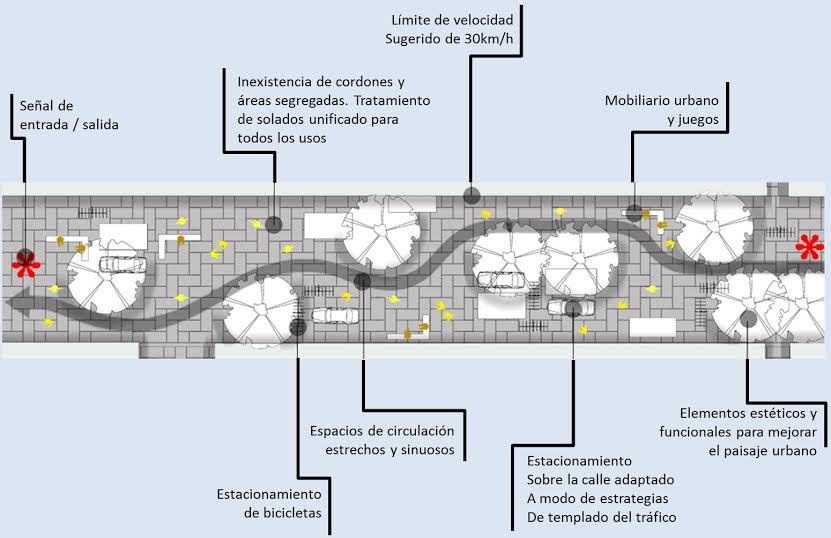 © Elaboración Guillermo Tella en base a tessellarsociety.blogspot.cl/
