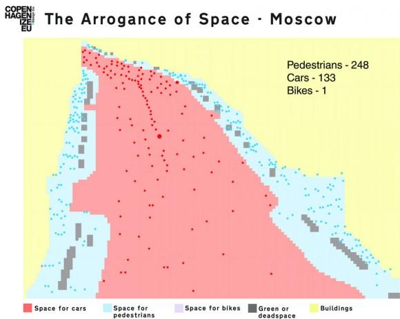 Moscú, Rusia. © Flickr Usuario: Mikael Colville-Andersen. Licencia CC BY 2.0