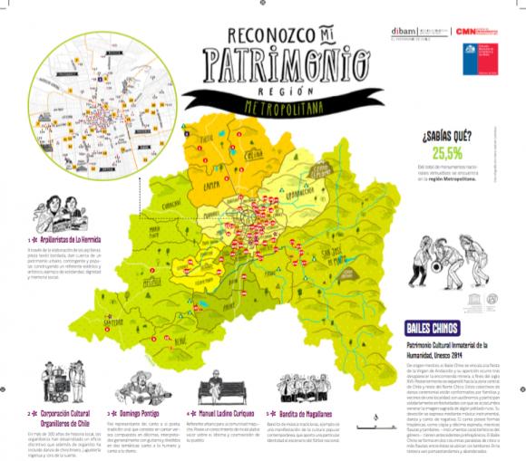 """""""Reconozco mi Patrimonio"""", Región Metropolitana."""