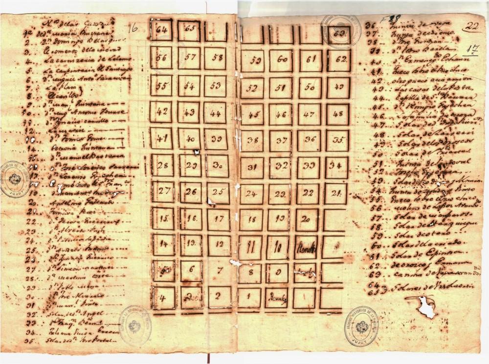 Primer Plano Ortogonal de la ciudad de San Salvador de Jujuy.