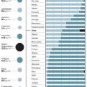 contaminacion paises ocde