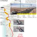 ruta humberstone arica