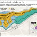 proyectos inmobiliarios cerro alvarado