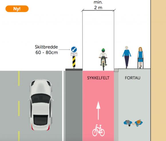 """Propuesta Nueva de Ciclovía. Fuente: Informe """"Estándar para facilitar la bicicleta en Oslo""""."""