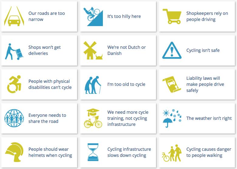 Falacias del Ciclismo Urbano. Licencia CC BY-NC-SA 4.0
