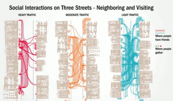 Fuente Safe Street Strategies Donald Appleyard