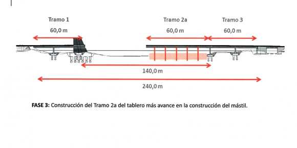 Fase 3 del Puente Treng Treng y Kay Kay. Cortesía Minvu para Plataforma Urbana