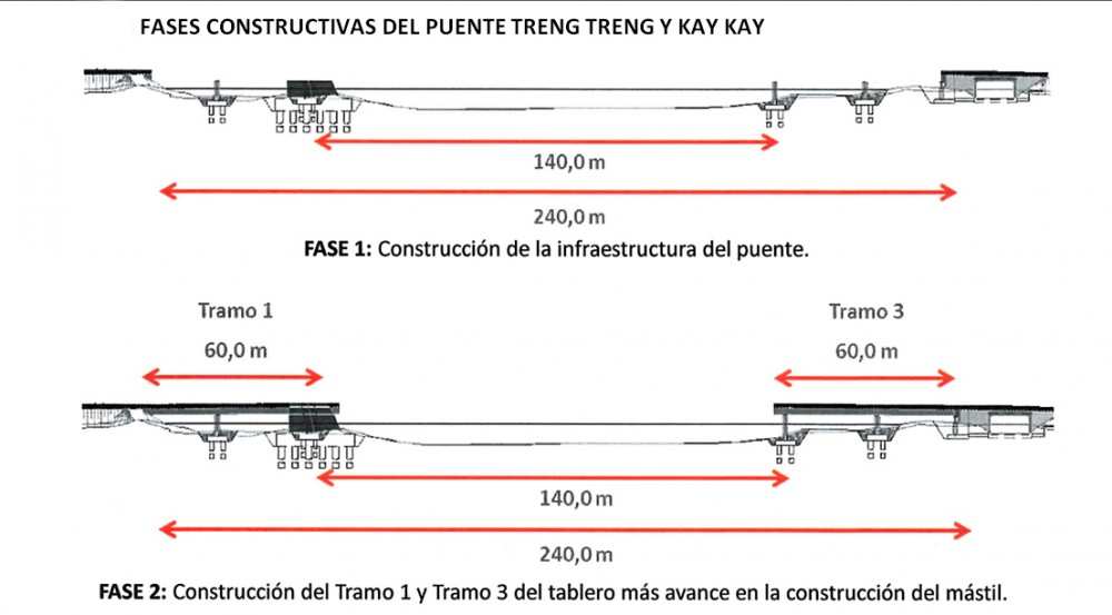 Fases 1 y 2 del Puente Treng Treng y Kay Kay. Cortesía Minvu para Plataforma Urbana.