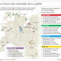Calles mas congestionadas Santiago