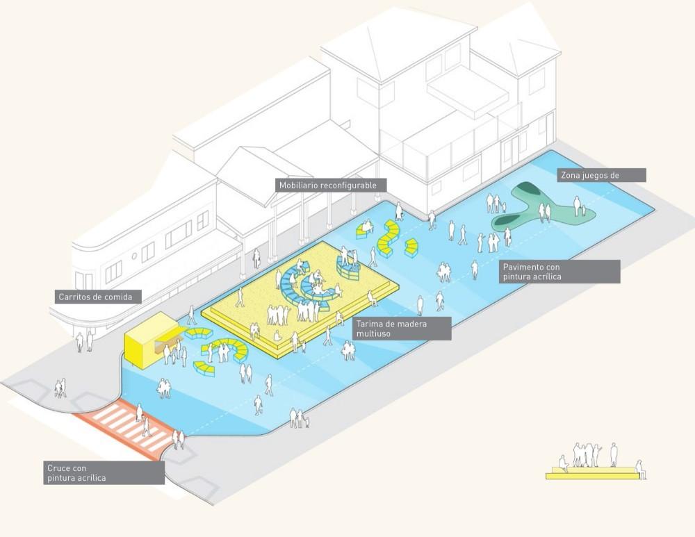 © Gehl Architects