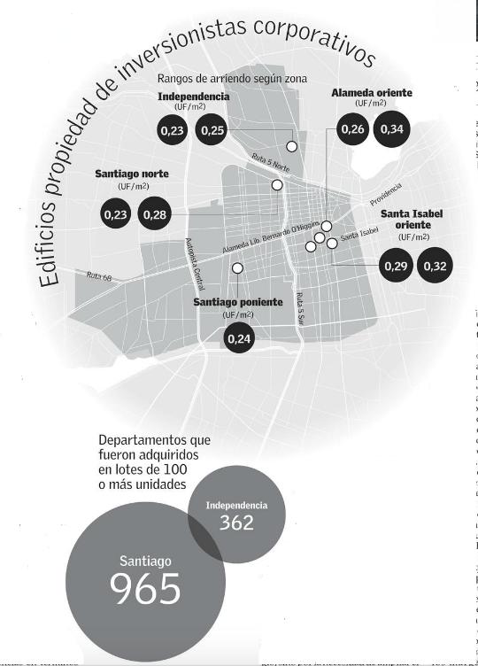Edificios renta residencial cmunas Santiago