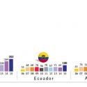 Subsidios habitacionales por nacionalidad Chile