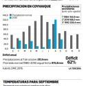 precipitaciones ciudades chile