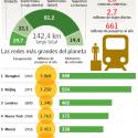 Metro de Santiago nuevas lineas