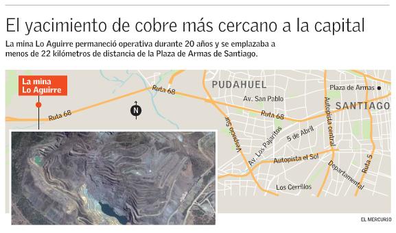 Cierre de mina Lo Aguirre