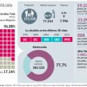 Municipales 2016 Santiago