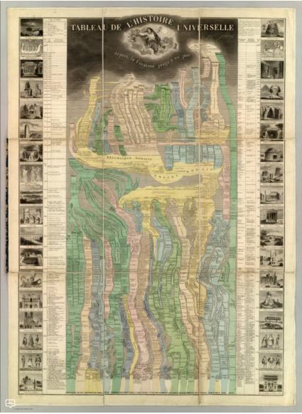 Cortesia de David Rumsey Map Collection