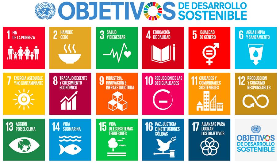 objetivos-desarrollo-sostenible-agenda-2030-onu-cumbre-1
