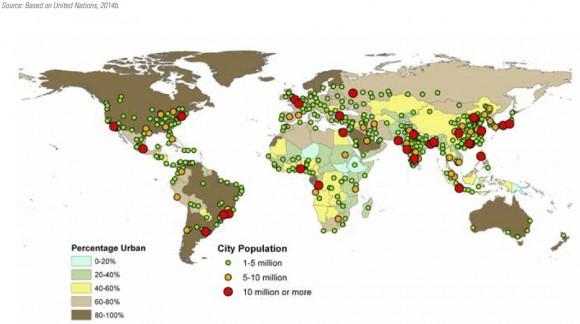 Patrones de urbanización global. Fuente: Informe Mundial de las Ciudades 2016, ONU-Habitat.