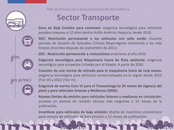 Fuente: Plan de Prevención y Descontaminación Atmosférica por 2.5, Región Metropolitana.