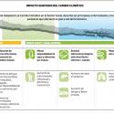 Chile impacto sanitario por cambio climatico